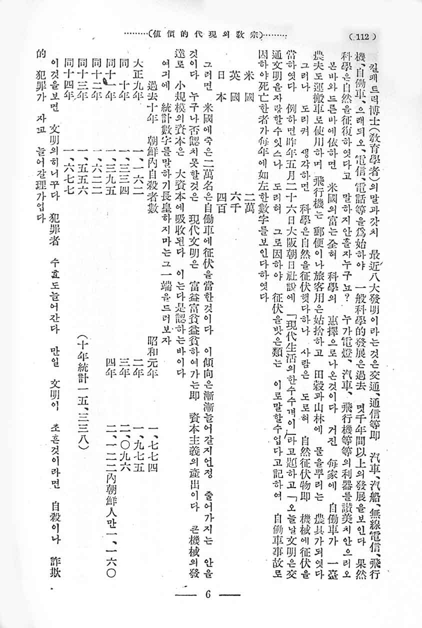 [김창제 글모음 92] 宗敎의 現代的 價置_페이지_3.jpg